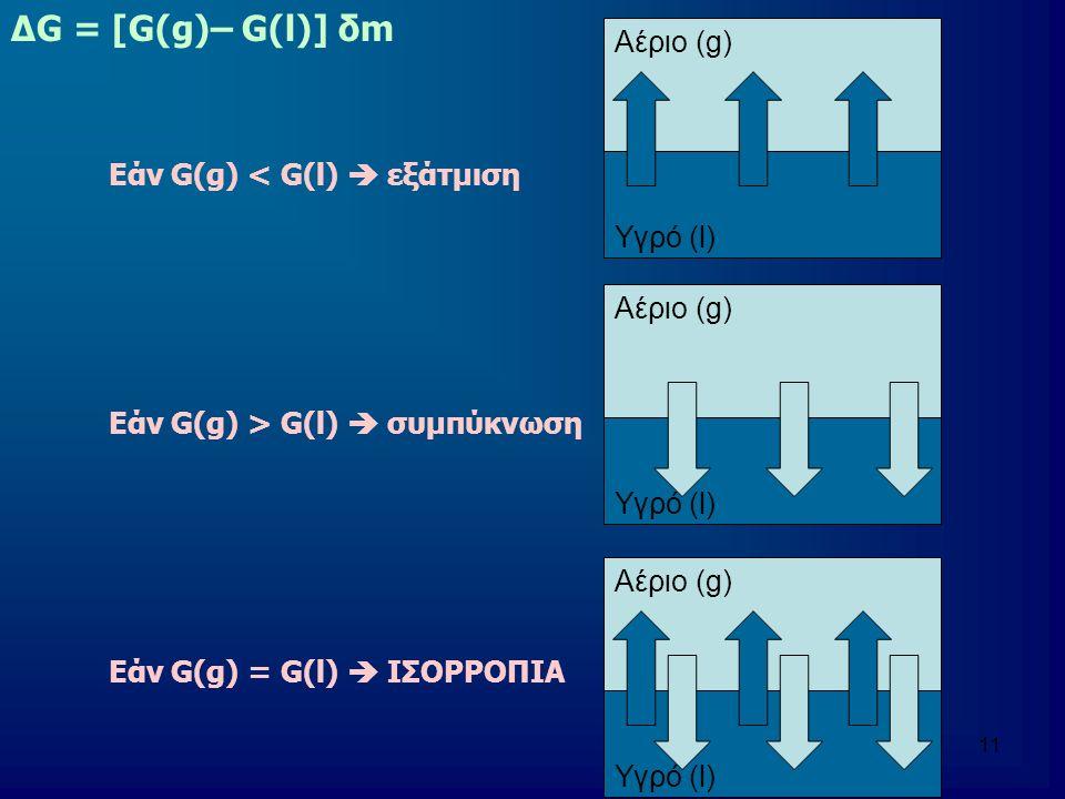 ΔG = [G(g)– G(l)] δm Αέριο (g) Εάν G(g) < G(l)  εξάτμιση Υγρό (l)